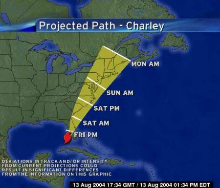Projected path of Hurricane Charley