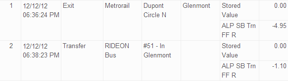 Leaving the Metro at Glenmont and boarding the 51