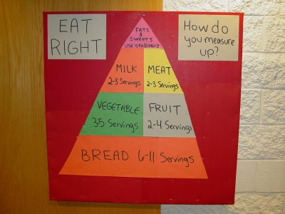 The companion to the sun bulletin board was this one with the food pyramid.  I remember being a bit disappointed with this one as well, and I think that a lot of it had to do with its turning out somewhat lopsided.