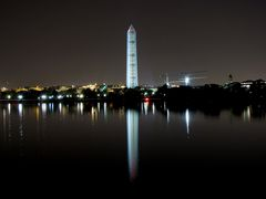 View from the south, across the Tidal Basin, near the Jefferson Memorial.